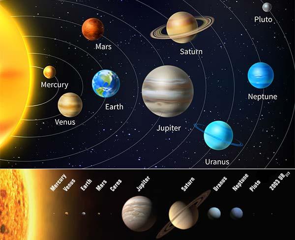 Sunetele planetelor din Sistemul Solar - YouTube  |Sistemul Solar