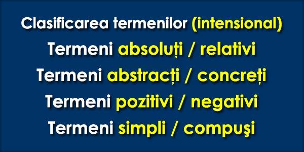 Clasificarea-termenilor-(intensional)