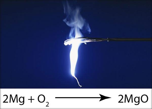 Oxidarea magneziului