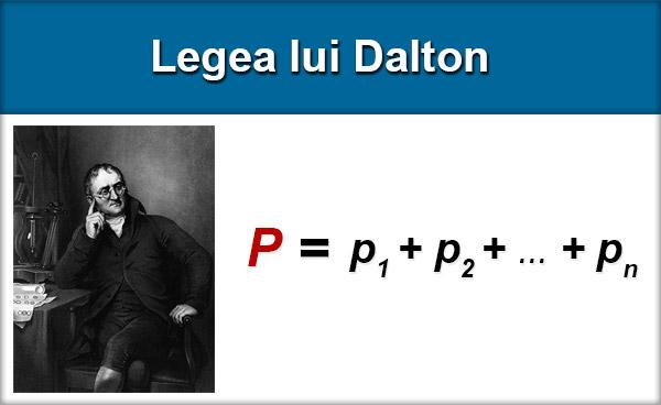 Legea lui Dalton