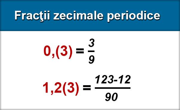 Transformarea fracţiei zecimale periodice