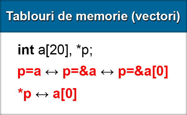 Tablouri de memorie cu o dimensiune (vectori)