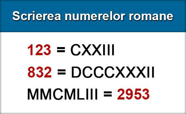Scrierea numerelor romane