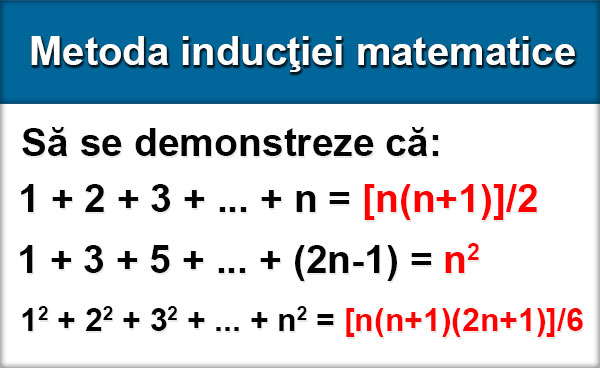 exemple-inductia-matematica-3