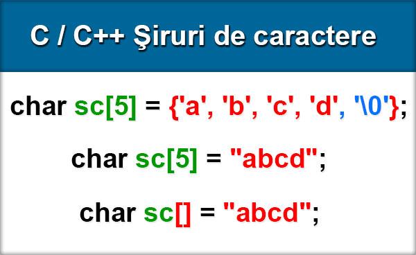 C-C++-Siruri-de-caractere